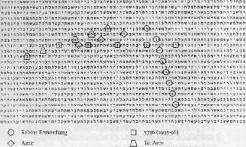 bibelcode